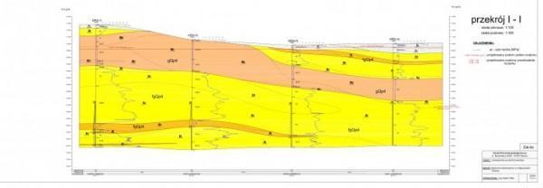 przekrój geologiczny I-I